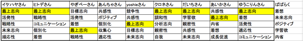 f:id:shiitake1986:20180507231305p:plain