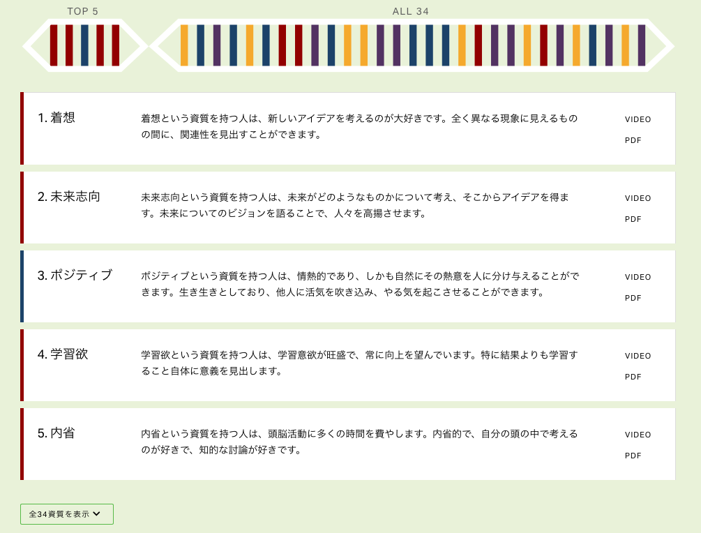 f:id:shiitake1986:20180523001543p:plain