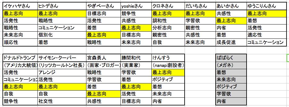 f:id:shiitake1986:20180523005726p:plain