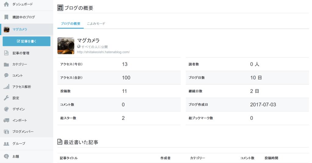 f:id:shiitakeoishi:20170730224140p:plain