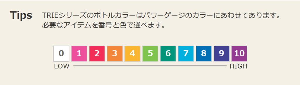f:id:shiitakeoishi:20170805220833p:plain