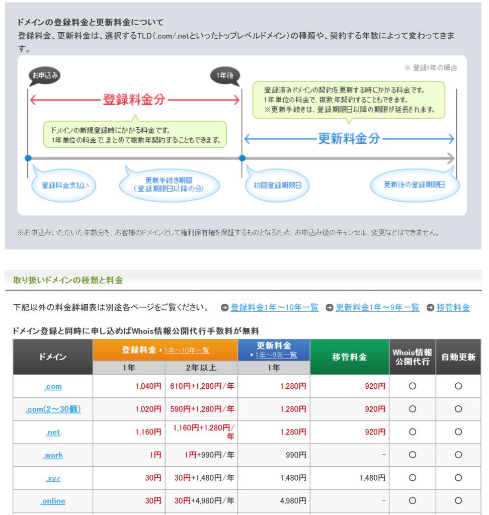 f:id:shiitakeoishi:20170806212329p:plain