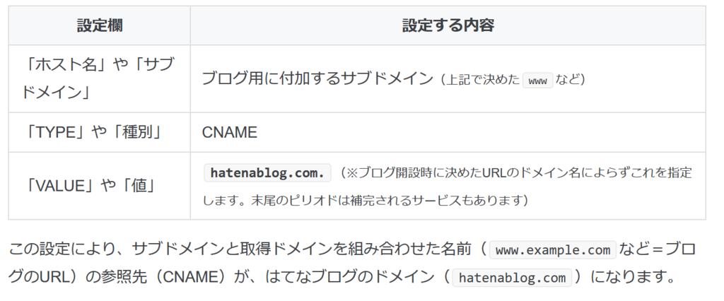 f:id:shiitakeoishi:20170807005448p:plain