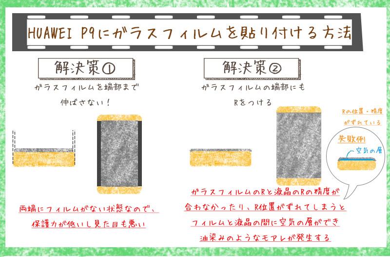 f:id:shiitakeoishi:20170902213150j:plain