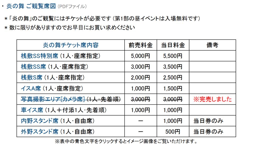 f:id:shiitakeoishi:20170906210205p:plain