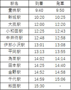 f:id:shiitakeoishi:20170917230541p:plain