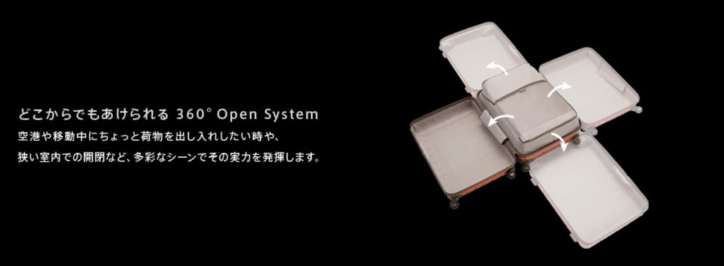 f:id:shiitakeoishi:20170924165122p:plain