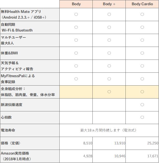 f:id:shiitakeoishi:20180106000711p:plain