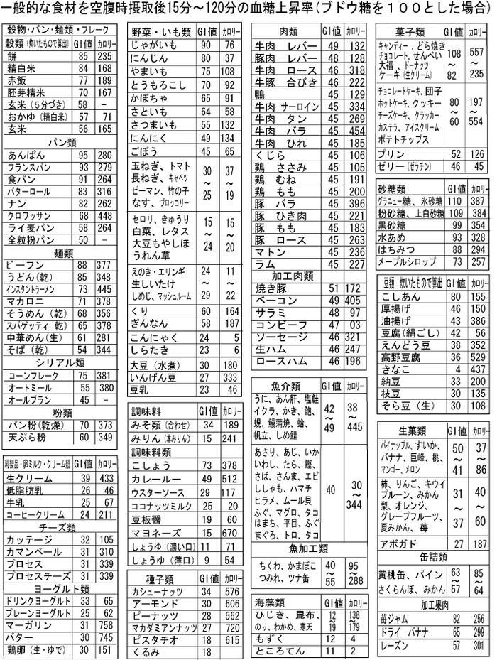 f:id:shiitakeoishi:20180410005812p:plain