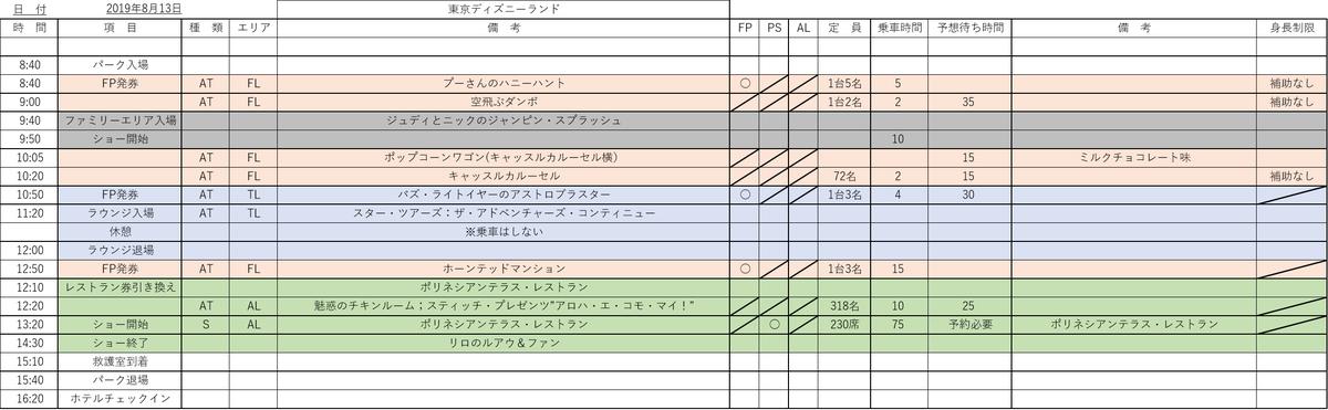 f:id:shijimiclone:20190815184702p:plain