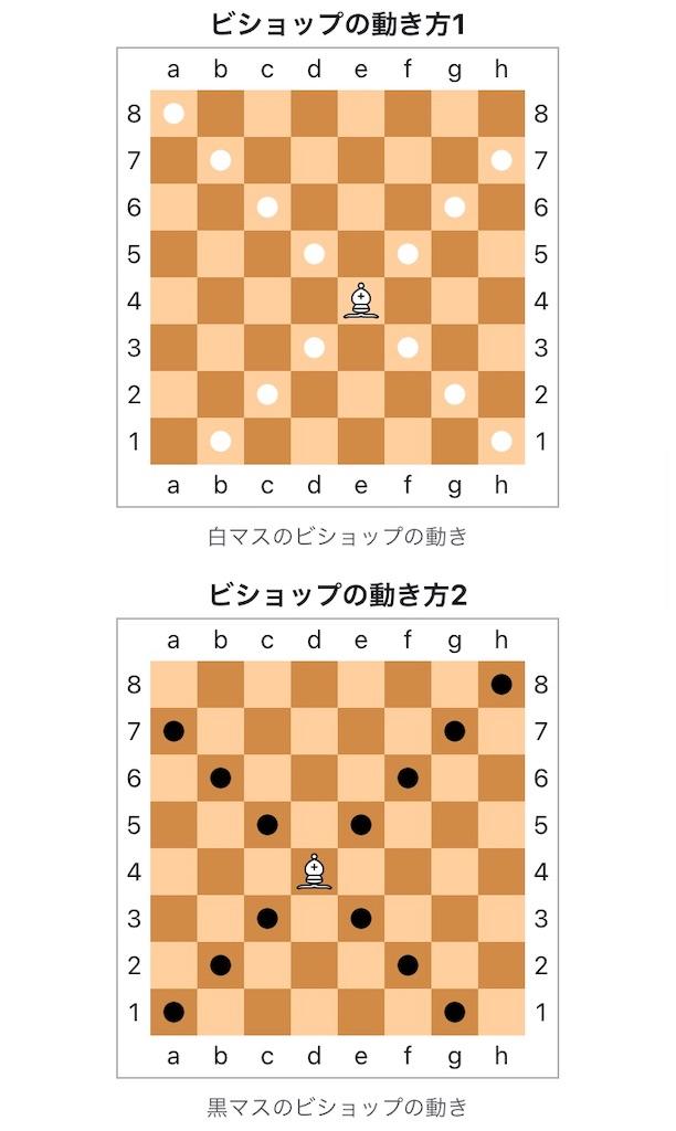 f:id:shijyo:20210724133845j:plain