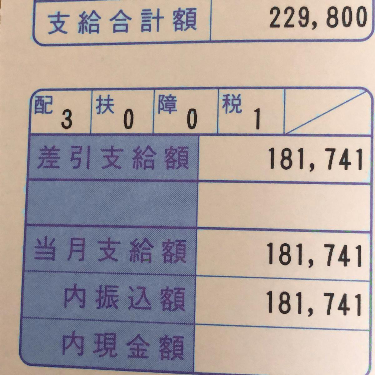 f:id:shikabanewokoeteyuke:20200331062129j:plain