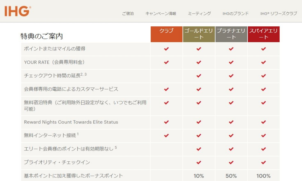 f:id:shikachannel:20170520172318j:plain