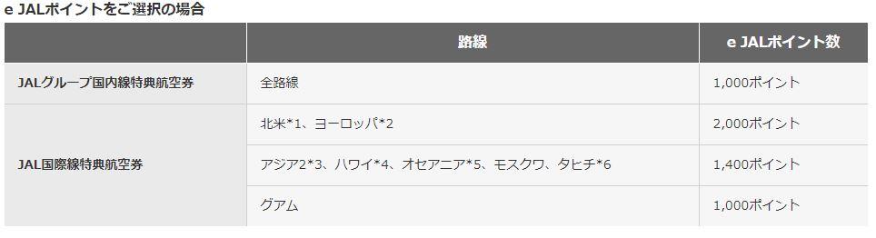 f:id:shikachannel:20180224152841j:plain