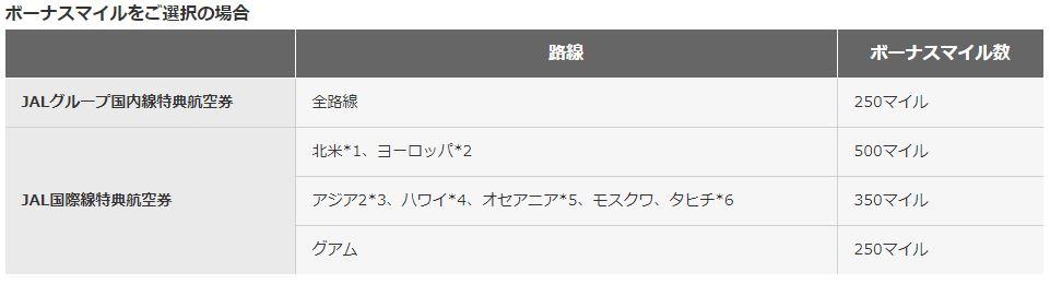 f:id:shikachannel:20180224152850j:plain