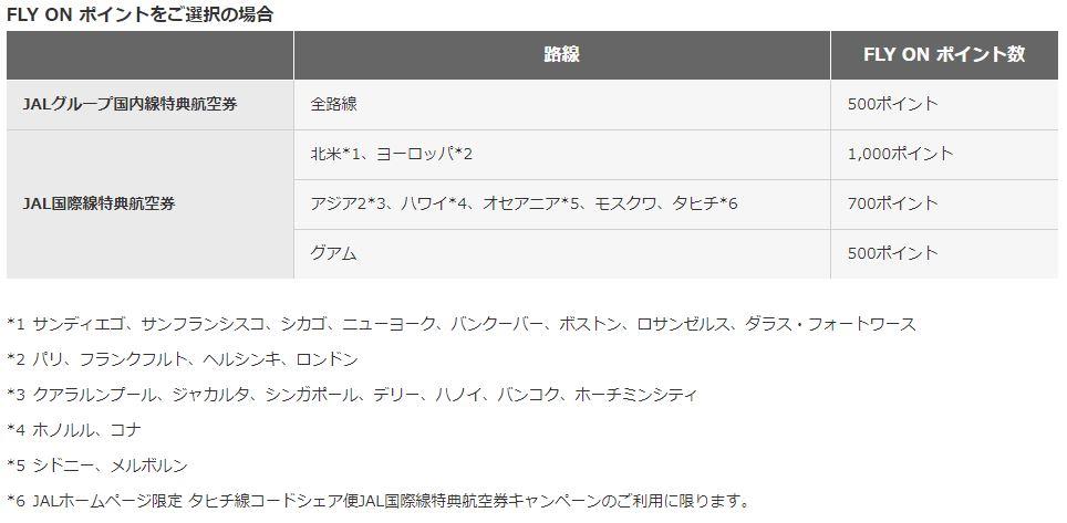 f:id:shikachannel:20180224152900j:plain