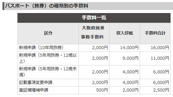 f:id:shikachannel:20200305110350p:plain