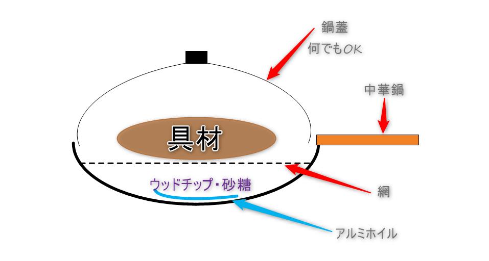 f:id:shikachannel:20200508175114p:plain