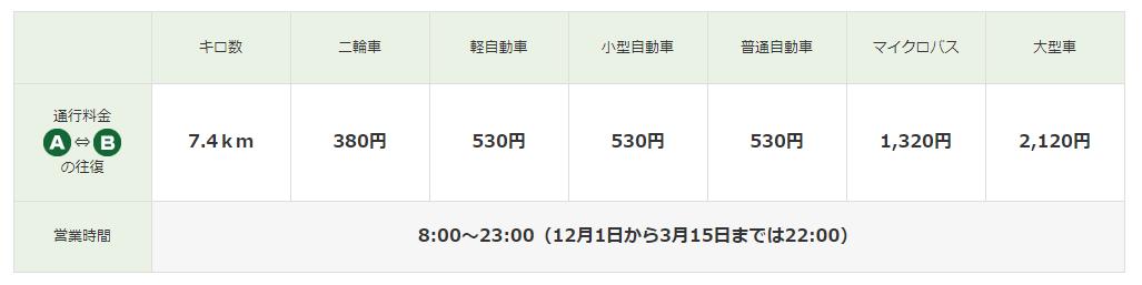 f:id:shikachannel:20200627163950p:plain