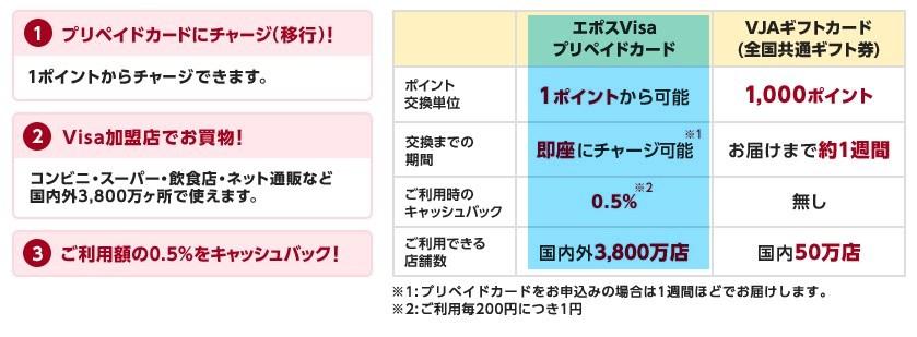 f:id:shikachannel:20200704120857j:plain