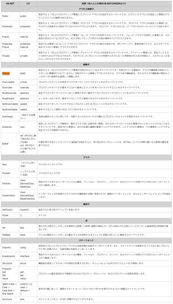 f:id:shikaku:20180119180159p:plain