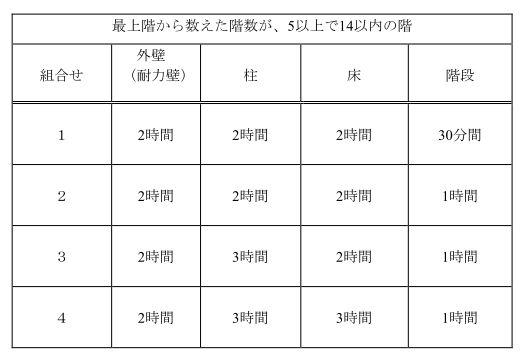 f:id:shikaku3:20110908225238j:image