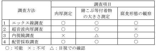 f:id:shikaku3:20110910133122j:image