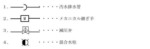 f:id:shikaku3:20110910133453j:image
