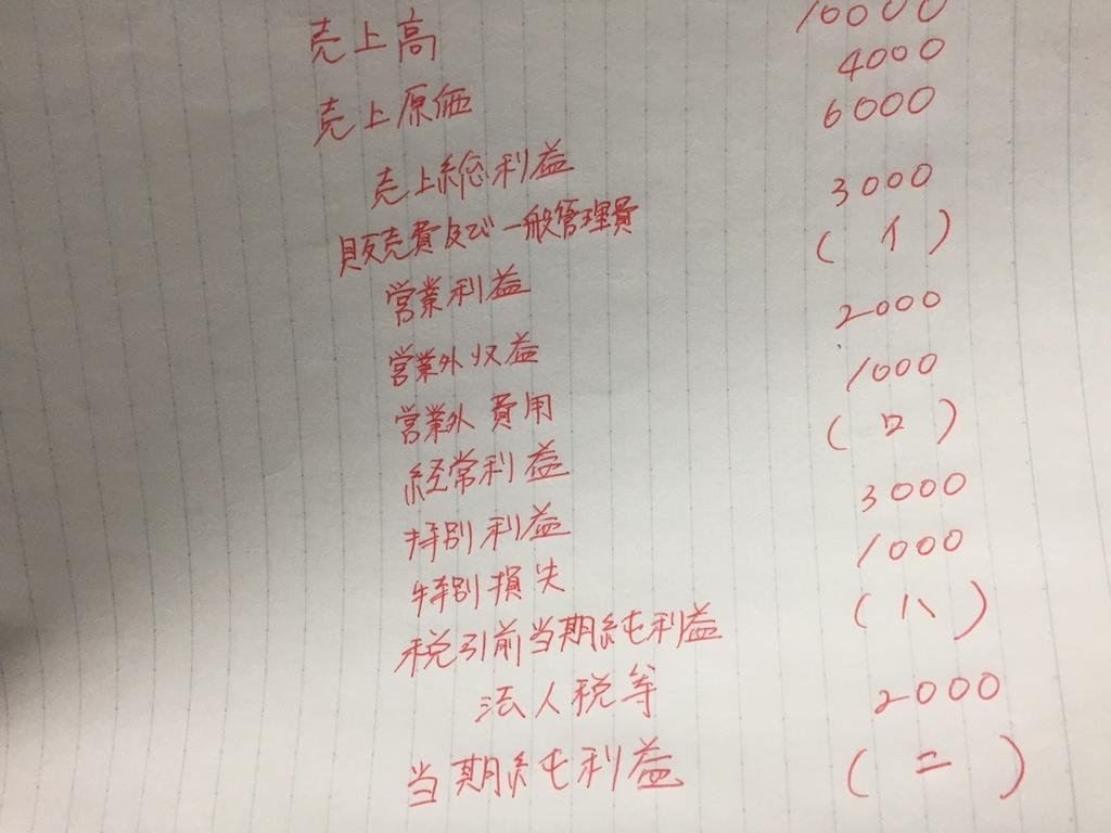 f:id:shikaku_biyou:20180918184130j:plain