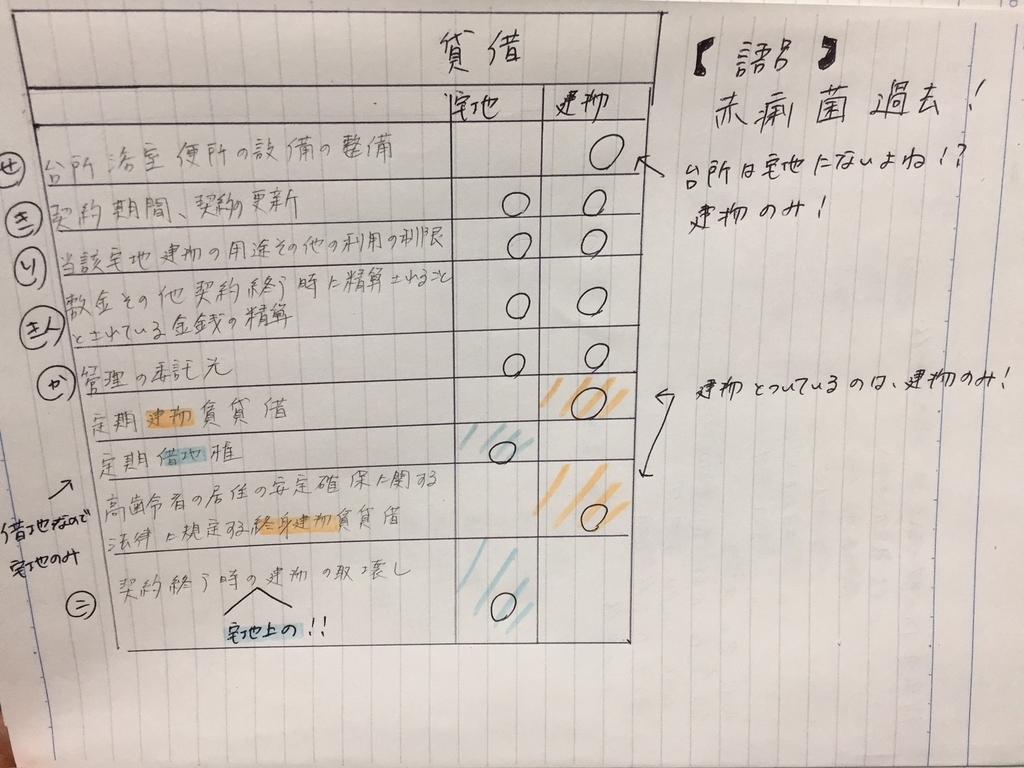 f:id:shikaku_biyou:20181001082001j:plain