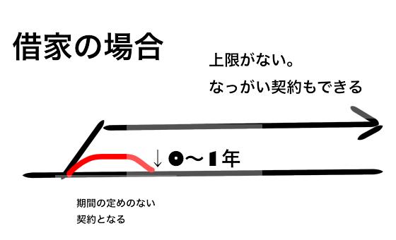 f:id:shikaku_biyou:20181009205140p:plain