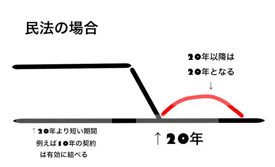f:id:shikaku_biyou:20181009205156p:plain