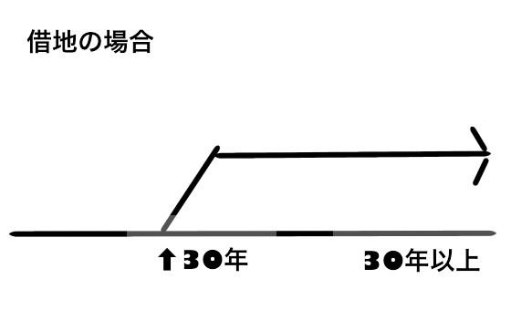 f:id:shikaku_biyou:20181009205647j:plain