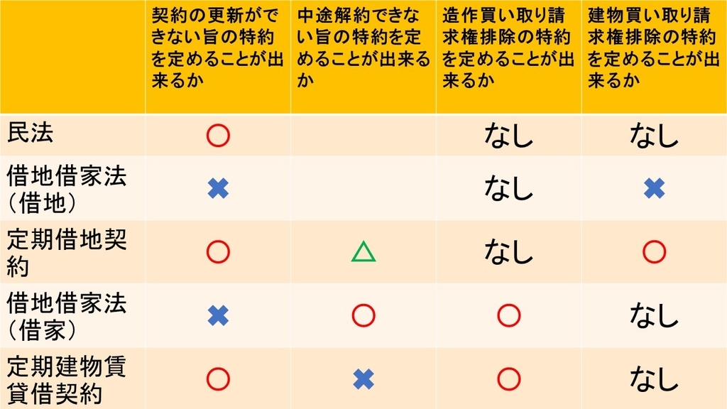 f:id:shikaku_biyou:20181010215154j:plain
