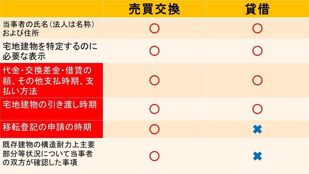 f:id:shikaku_biyou:20181011113405j:plain