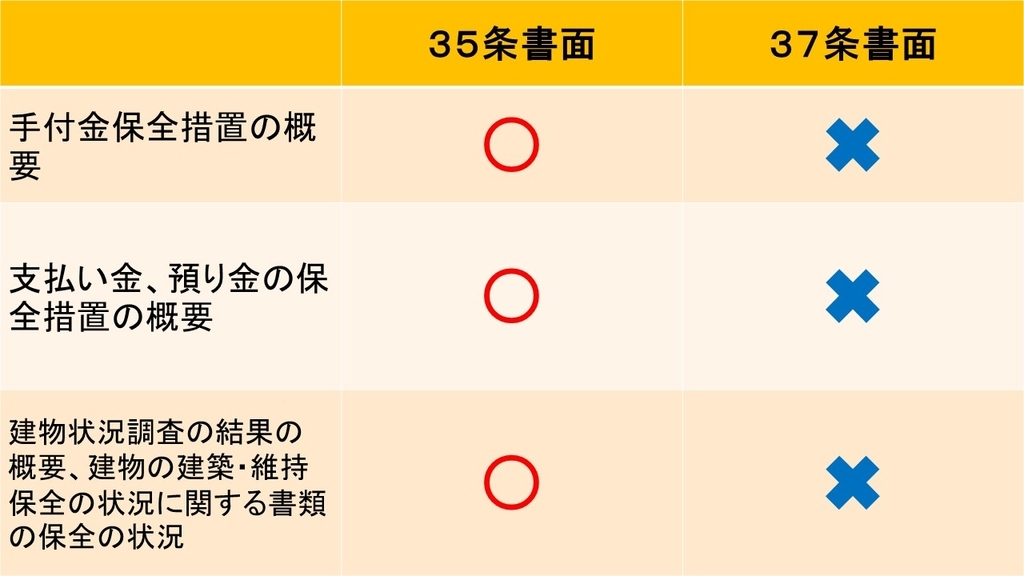 f:id:shikaku_biyou:20181011122210j:plain