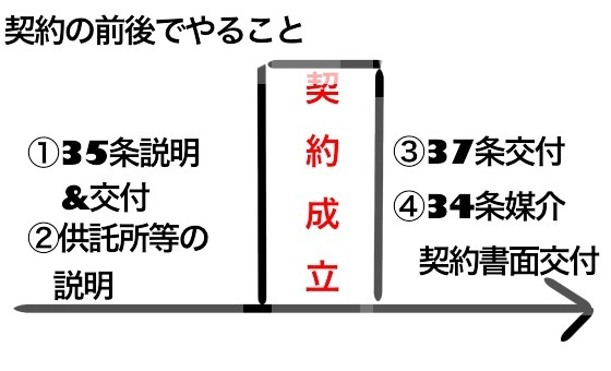 f:id:shikaku_biyou:20181012193958j:plain