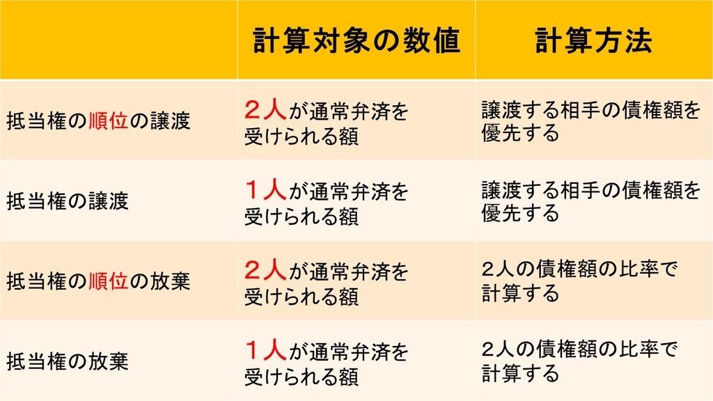f:id:shikaku_biyou:20181013090836j:plain