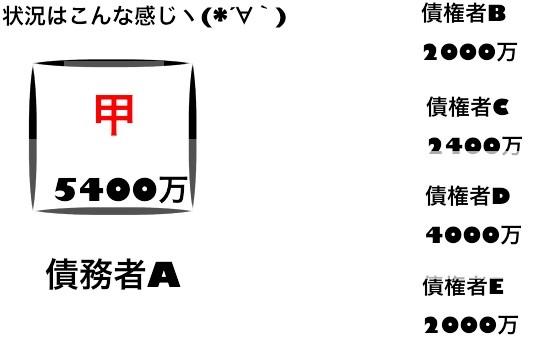 f:id:shikaku_biyou:20181013093506j:plain