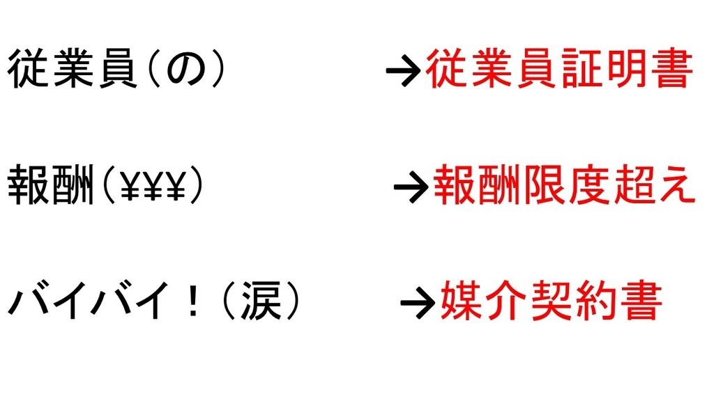 f:id:shikaku_biyou:20181013214010j:plain
