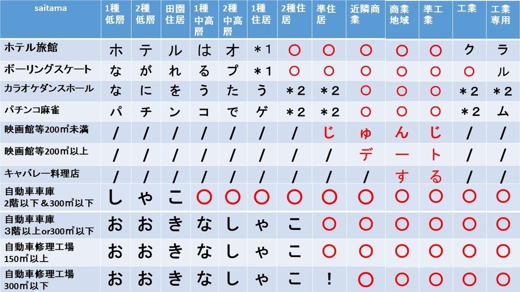 f:id:shikaku_biyou:20181014213413j:plain