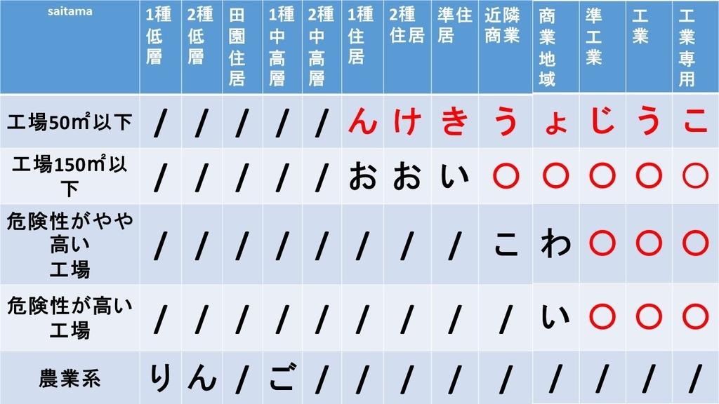f:id:shikaku_biyou:20181015100049j:plain
