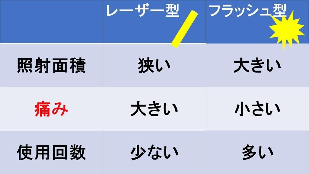 f:id:shikaku_biyou:20181108233244j:plain