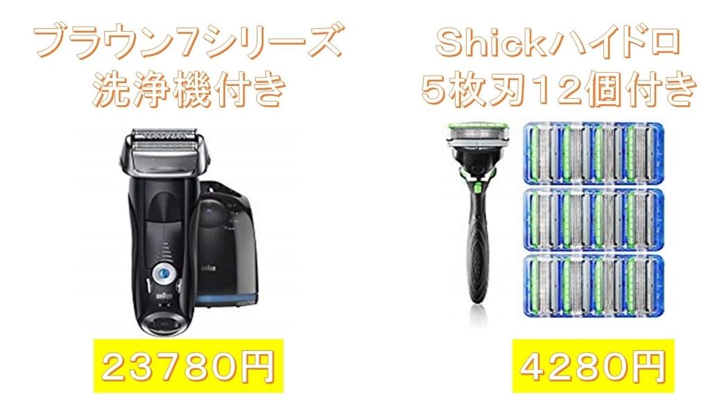 f:id:shikaku_biyou:20181129193217j:plain