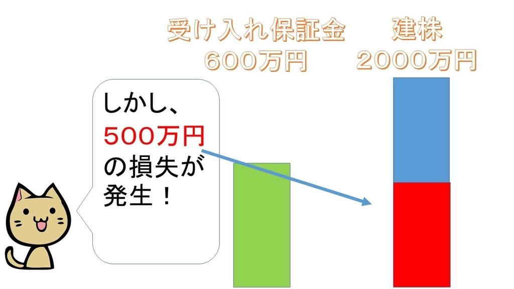 f:id:shikaku_biyou:20181224195030j:plain