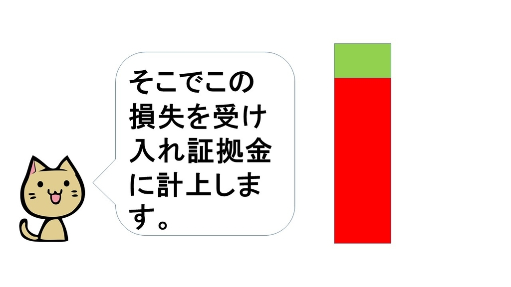 f:id:shikaku_biyou:20181224195112j:plain