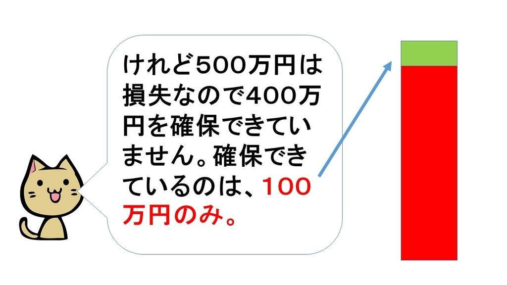 f:id:shikaku_biyou:20181224195151j:plain