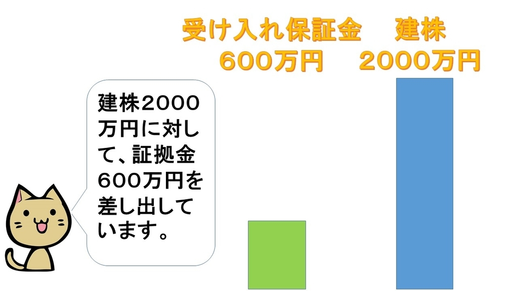 f:id:shikaku_biyou:20181224195256j:plain