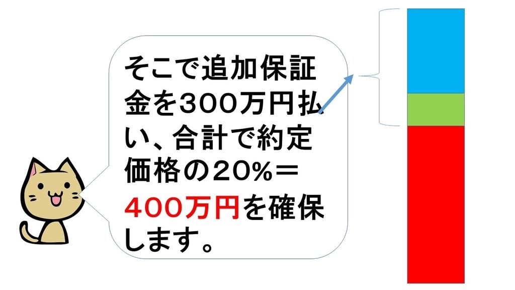 f:id:shikaku_biyou:20181224195954j:plain