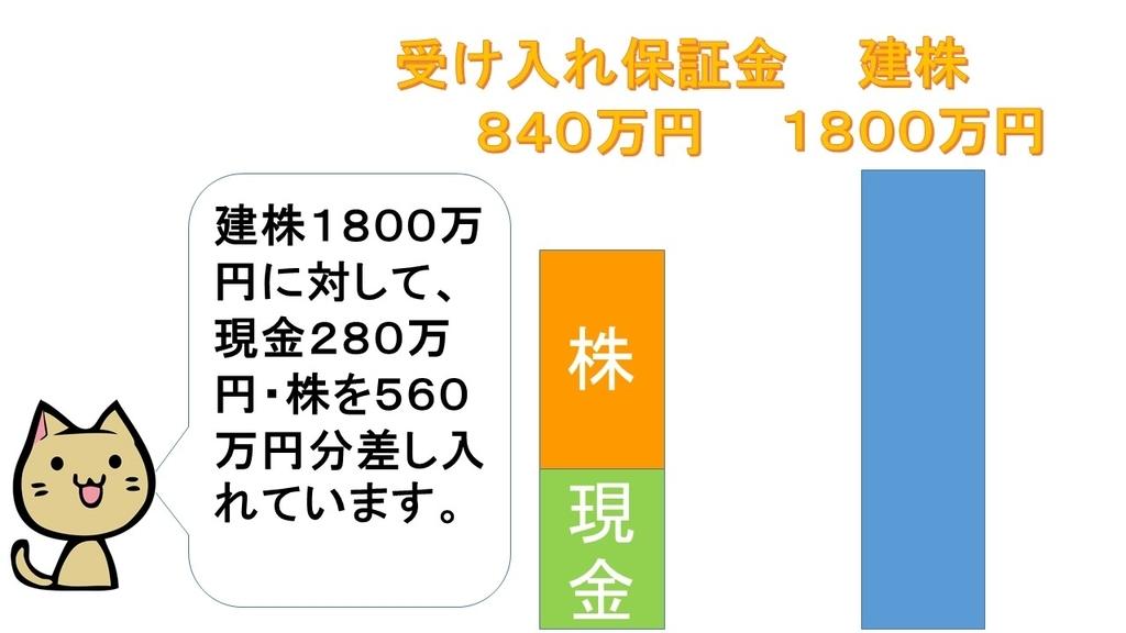 f:id:shikaku_biyou:20181224204038j:plain